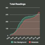 clio-muse-statistics