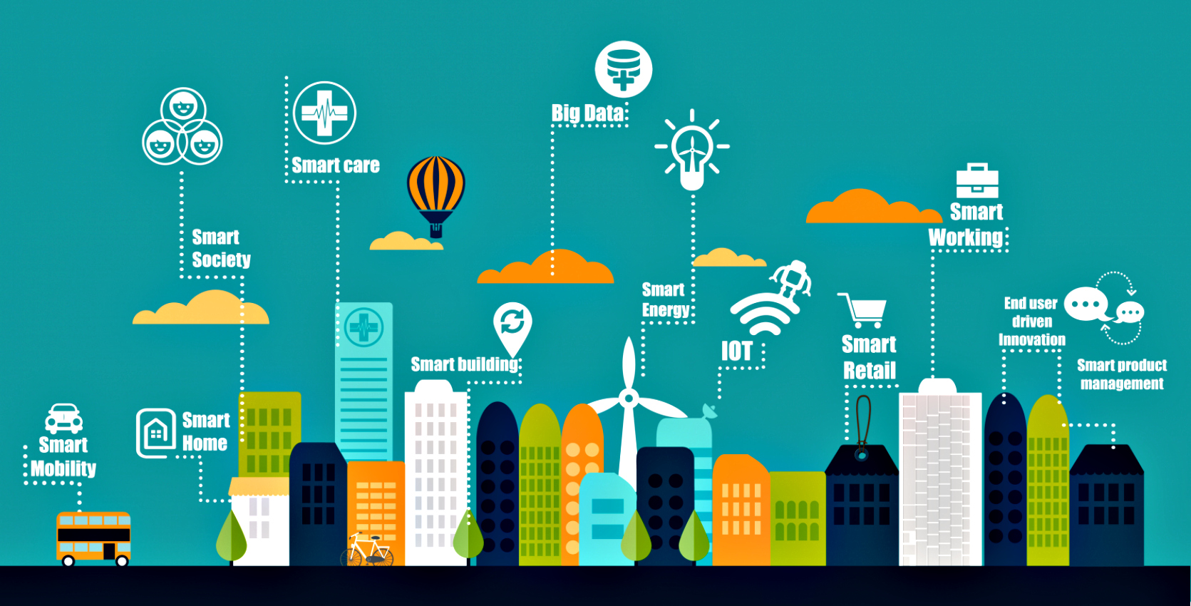 10 pitches of Startupbootcamp's Smart City & Living Demo Day